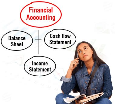 Homework Answers For Financial Accounting by Financial Accounting Homework Help Answers From Essaycorp