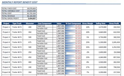 cost analysis report template cost analysis template playbestonlinegames