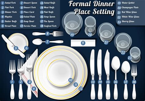 Formal Table Settings Top Ten Table Manners Dynamic Of Faith