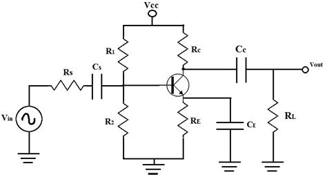transistor lifier analysis ac analysis of a transistor circuit mid frequency response