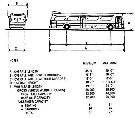 School Interior Dimensions by School Dimensions Interior