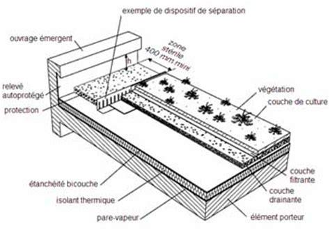 Comment Faire Un Toit Vegetal 4775 by Toiture V 233 G 233 Tale La Tendance Verte E Paysages