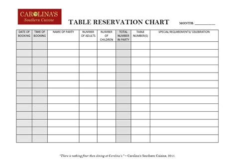 restaurant reservation chart j thompson
