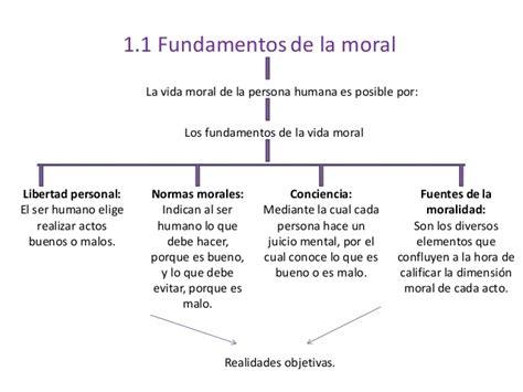los fundamentos de la 8441538700 fundamentos de la vida moral