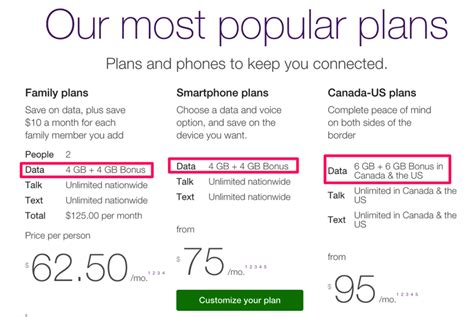 telus new year promotion telus and bell promo doubles data on 2 year plans in