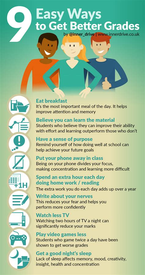 Ways To Get A by The 9 Easiest Ways To Get Better Grades