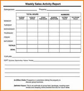 Sales Call Planner Template 5 Sales Call Report Template Expense Report