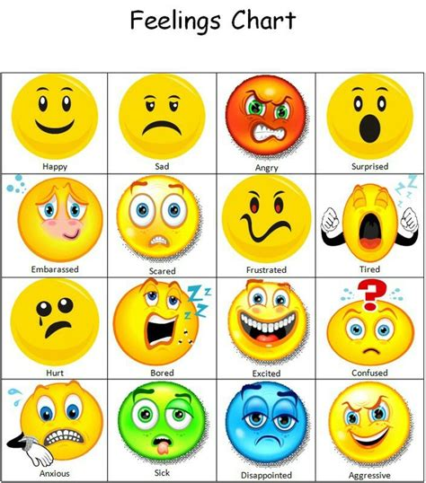 printable emojis pdf emoji chart feelings chart jpg school pinterest