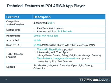 publishing to tizen using the automated conversion