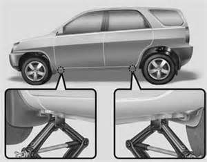 likewise 2012 Kia Sorento Cargo Dimensions further 2015 Kia Sorento