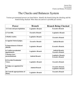High School Background Check Checks And Balances Worksheet High School Worksheets For All And