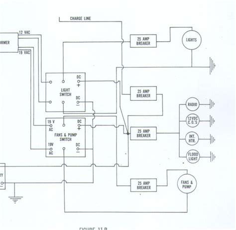 airstream overlander wiring diagrams wiring automotive
