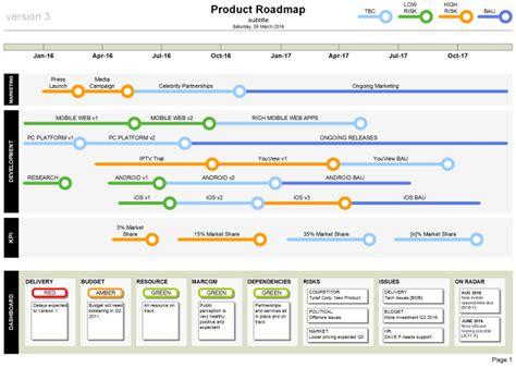 visio roadmap product roadmap template visio