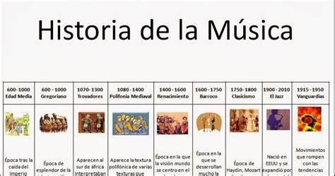 historia de la musica 8420663085 historia de la musica linea del tiempo