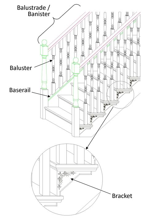 Banister And Baluster Staircase Glossary