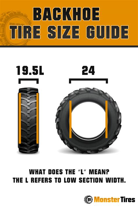 what do tire sizes backhoe tires backhoe tires and tire size guide