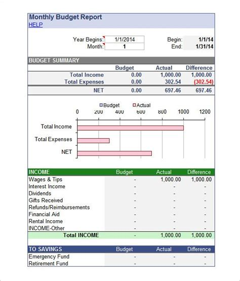 budget report template simple monthly budget report template basic budget