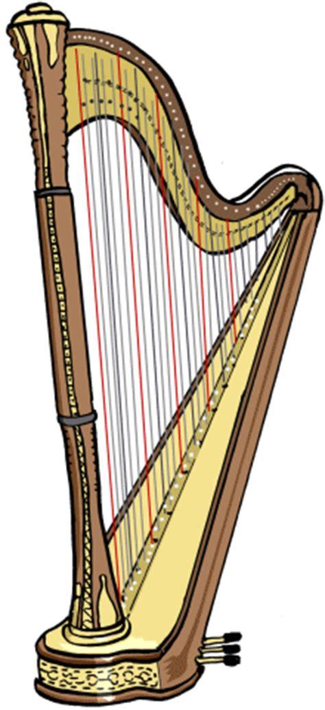 classification   musical instrument chordophone