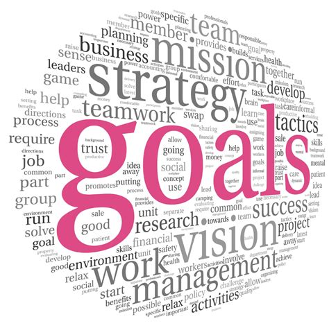 images of goals how can we set goals that a whole team can honor
