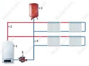 Примеры схемы отопления двухэтажного дома