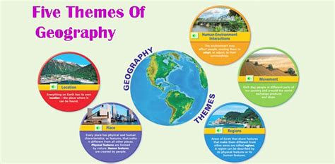5 themes of geography exles pictures top five themes of geography quizzes trivia questions