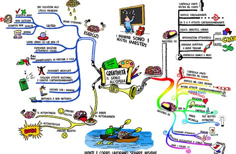 alla musa analisi testo mappe e lettura veloce 8 consigli cione di memoria