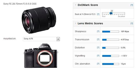 Sony Lens Fe 28 70mm F3 5 6 3 Oss Le sony fe 28 70mm f3 5 5 6 oss lens review and test results
