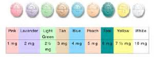 warfarin color chart trick of the trade warfarin tablet strength identification