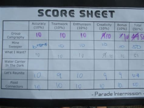 judges score sheet for beauty pageant images