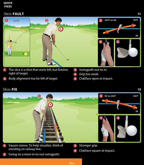 fix my slice golf swing how to fix a slice in your golf swing 28 images how to