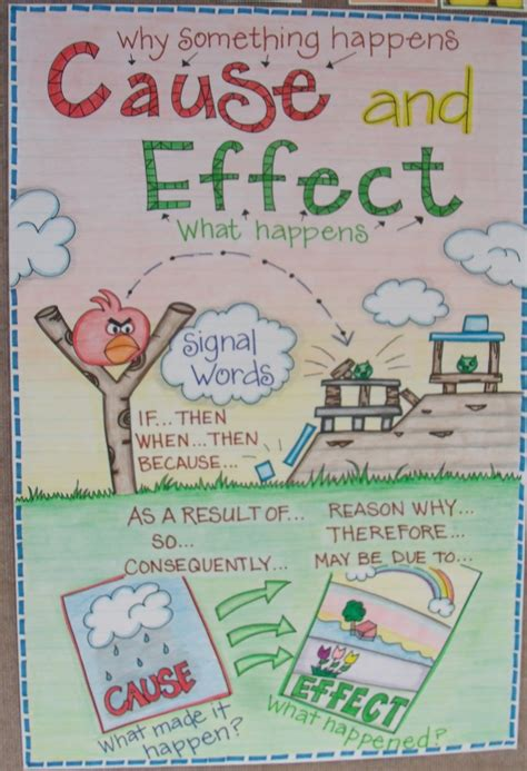 cause and effect 2nd grade smarty arties taught by the groovy