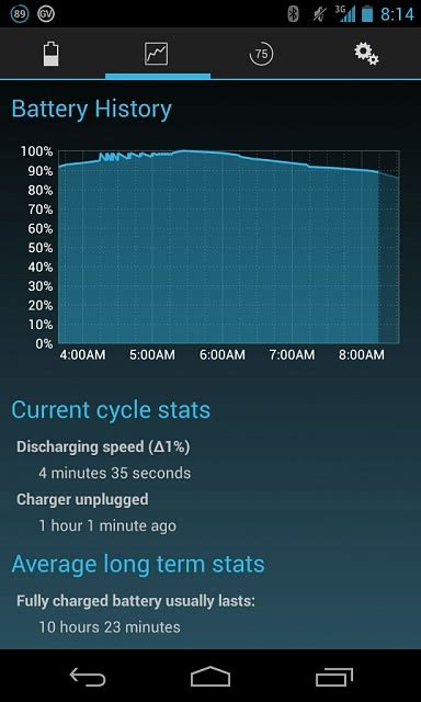 android os draining battery battery issue android os draining battery android forums at androidcentral