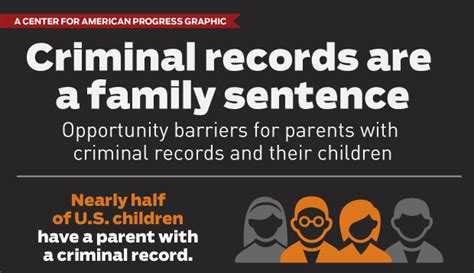 South Carolina Criminal Records A Parent S Criminal Record Has A Lifelong Impact On Their Children Sc Appleseed