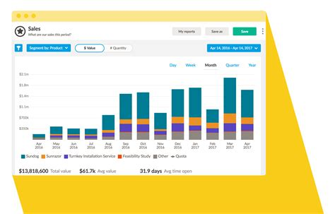 sales report crm sales reports and performance tracking for small