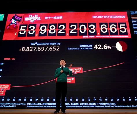 alibaba entertainment alibaba boosts entertainment business with 10 bln yuan fund