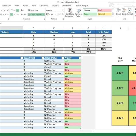 agile project management plan excel template and agile