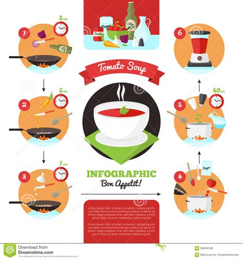 cooking infographics infographics of cooking stock vector image