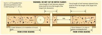 Re Holes In Wood Truss Floor Joist » Home Design 2017