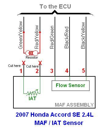 92 Soket Map Sensor Honda City Rs toyota celica 1 6 2012 auto images and specification