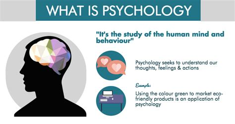 Psychology And Mba Combination by Design My Study Images