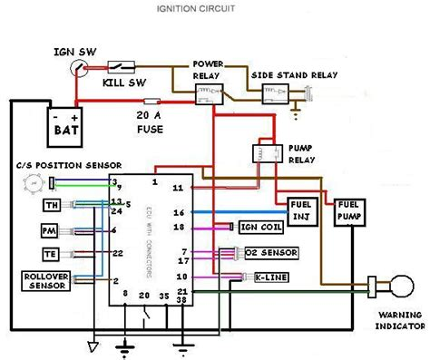 royal enfield 250 wiring diagram wiring diagram