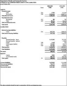 facs annual report 2000 01 gt part five financial