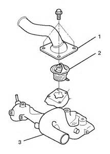 2002 Isuzu Rodeo Thermostat Replacement Solved I Need To Replace A Thermostat On A 2002 Isuzu Fixya