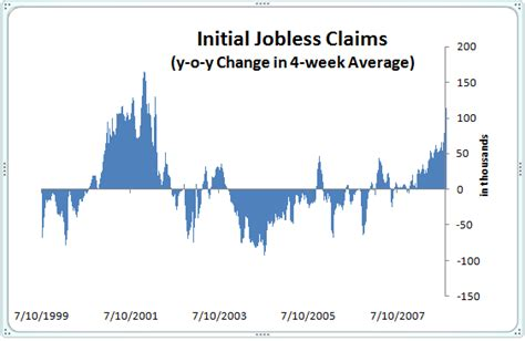 jobless claims us jobless claims look grim