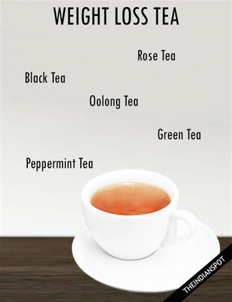 5 weight loss teas 5 best teas to drink for weight loss theindianspot