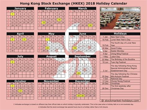 hong kong stock exchange new year 28 images aerial
