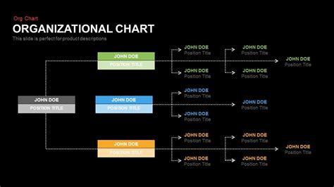 Organisational Chart Powerpoint And Keynote Template Slidebazaar Org Chart Template For Keynote