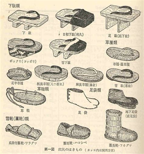 traditional japanese sandals oben nach unten from top to bottom geta