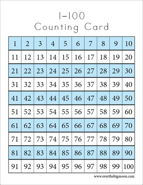 1 100 Counting Chart With Learning Numbers 1 100 Printable The Big Moon