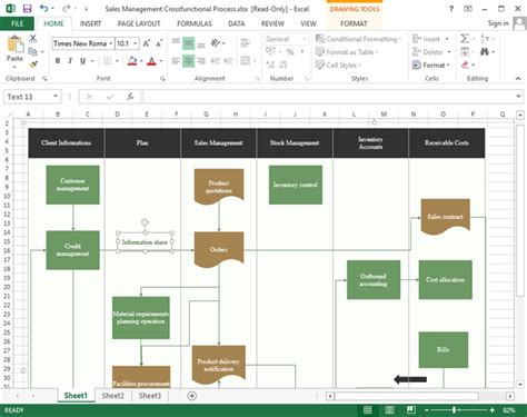 Flow Template Excel by Excel Flowchart Template Vertola